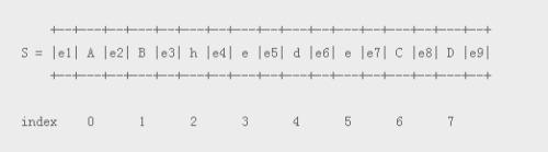 正则表达式匹配不包含某些字符串的技巧