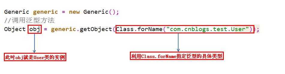 Java中的泛型方法详解及简单实例