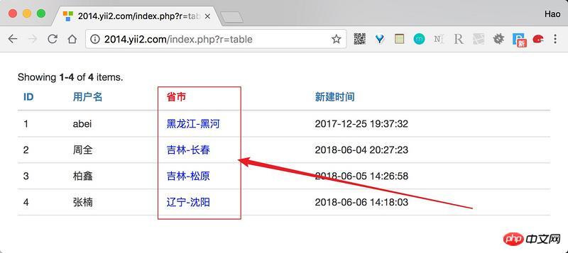 关于Yii2中GridView的用法总结-PHP中文网
