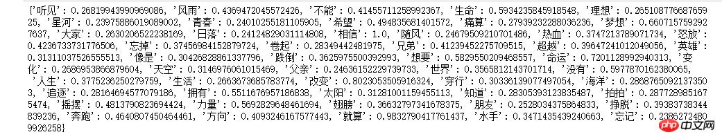 python生成词云方法教程