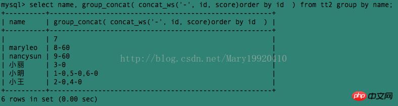 浅析MySQL中concat以及group_concat的使用-mysql教程-PHP中文网