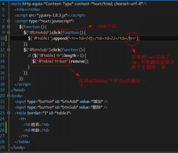 JavaScript 代码