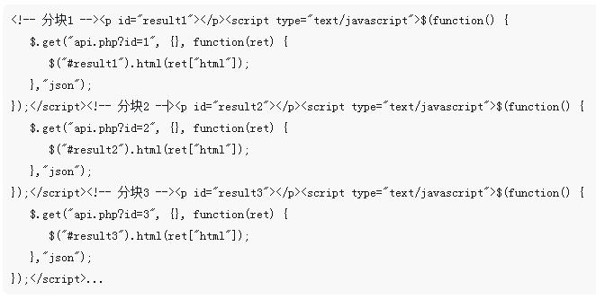 关于php 优化页面输出,兼容搜索引擎机器人访问的实例的讲解