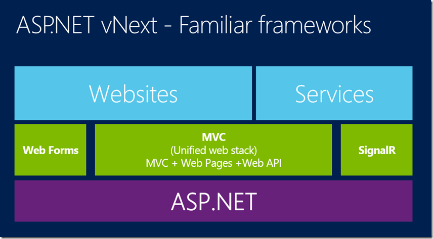 如何使用asp.net实现文件和文件夹的复制