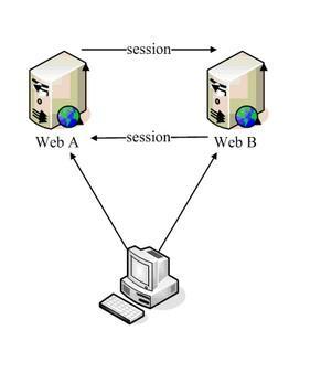 asp.net 获取服务器信息