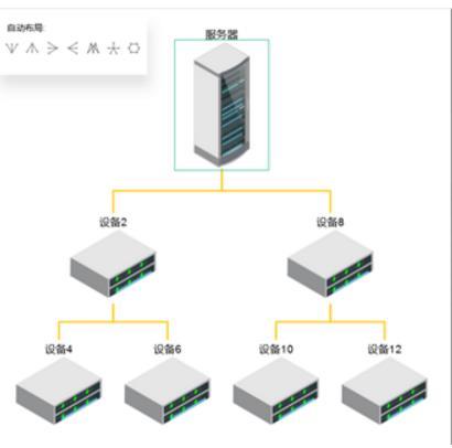 如何创建 HTML5 Canvas 电信网络拓扑图