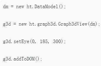 基于HTML5 Canvas实现的3D动态Chart图表