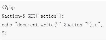 利用html静态页面调用php文件的方法