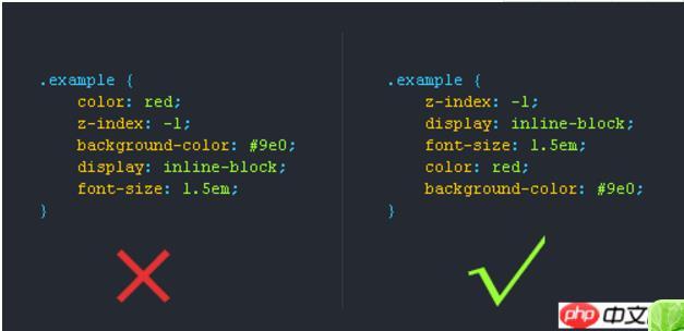 关于CSS的书写规范顺序和命名规则