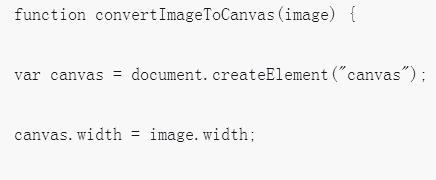 在HTML5 Canvas中放入图片和保存为图片的方法