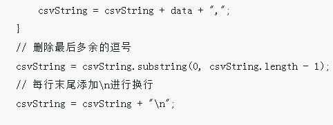 AngularJS导出Excel指令