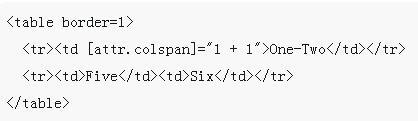 AngularJs与Angular 常用的指令写法的区别