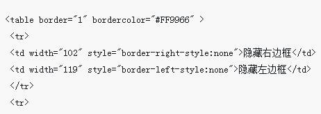 如何使用html中table实现td边框的效果(代码)