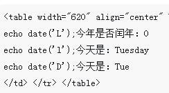 分享PHP中date()函数输出时间的方法