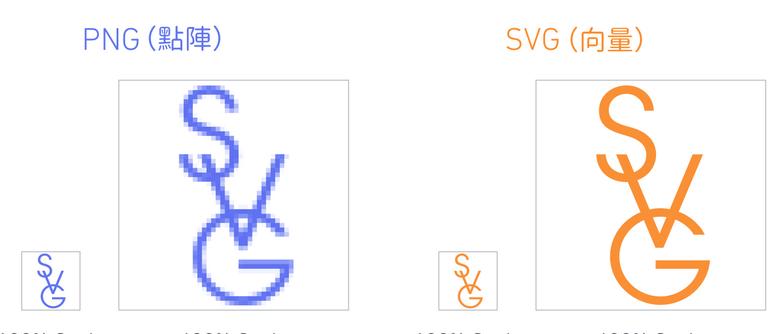 在react中使用svg的各种方法总结(附代码)