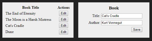 React中跨组件分发状态的三种方法介绍