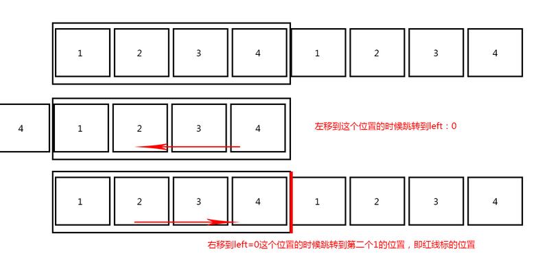 js用定时器实现无缝滚动效果(代码实现)