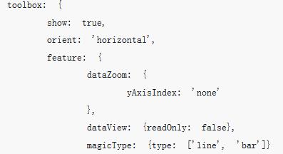 echarts.js的折线图如何实现?echarts.js折线统计图的实现代码