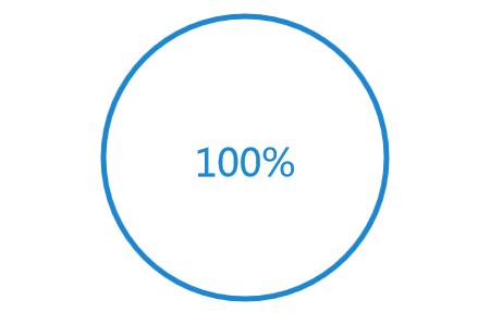 如何使用canvas画一个圆?用canvas画圆的三种动态实现方法
