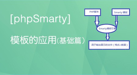 smarty模板引擎从入门到高级的6个视频教程推荐