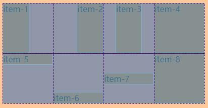 css中grid属性的用法介绍(代码)