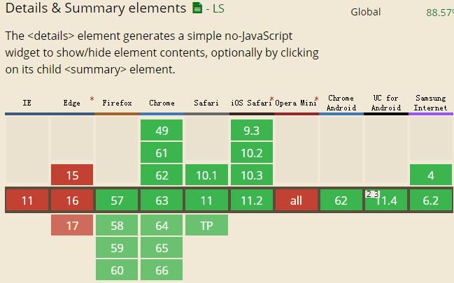 利用HTML5的details, summary实现各种交互效果