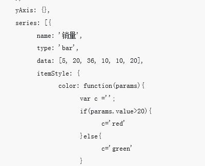 echart中如何实现使用自定义单个柱状颜色(附代码)