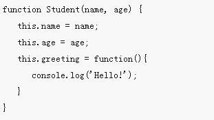 JavaScript中原型与原型链的代码讲解