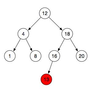 JavaScript二叉树(二叉搜索树)的详细介绍