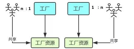 浏览器与Node的事件循环(Event Loop)之间的区别总结