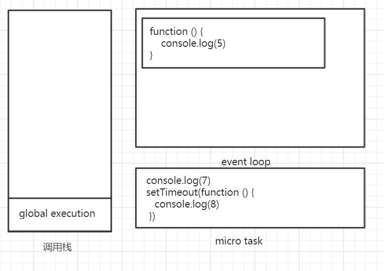JavaScript运行机制的总结(代码示例)