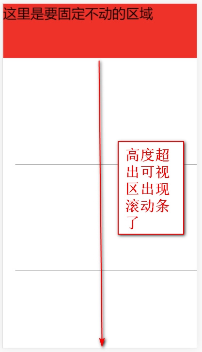 移动端页面头部固定定位的绝对定位实现(代码示例)