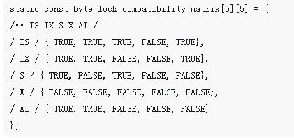 Mysql-InnoDB锁的相关内容介绍