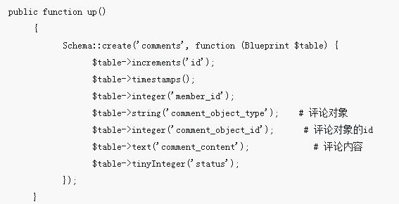 Laravel多态关联的介绍(附代码)