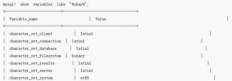 MySQL乱码的原因和设置UTF8数据格式的方法介绍