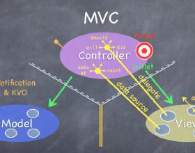 java设计模式系列之装饰者模式