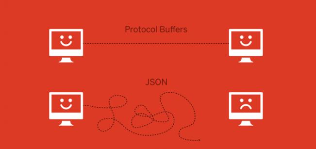 C++程序员Protocol Buffers基础指南