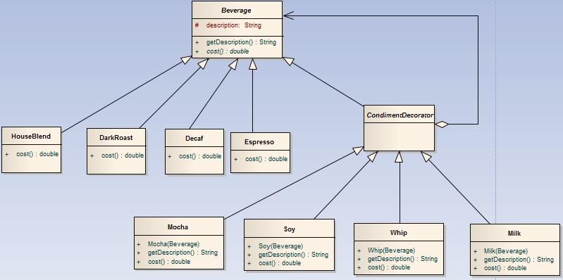 Decorator python php for Decorator python