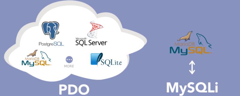 PDO与MySQLi:PHP数据库API之战