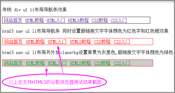 html5新增标签--nav标签介绍