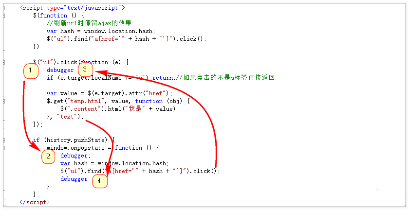 javascript的ajax请求的回退介绍