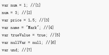 javaScript变量有哪些类型?变量的声明方法
