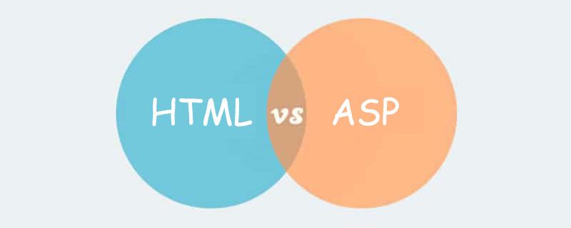 HTML和ASP之间的区别是什么