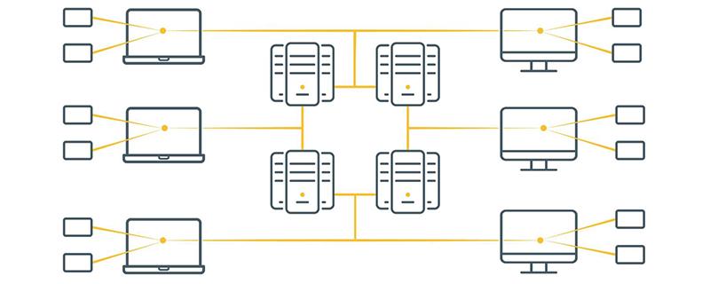 分布式数据库是什么?有什么优缺点