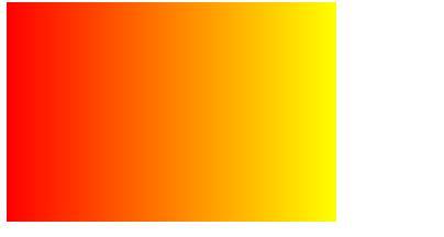 深入理解CSS中线性渐变linear-gradient属性