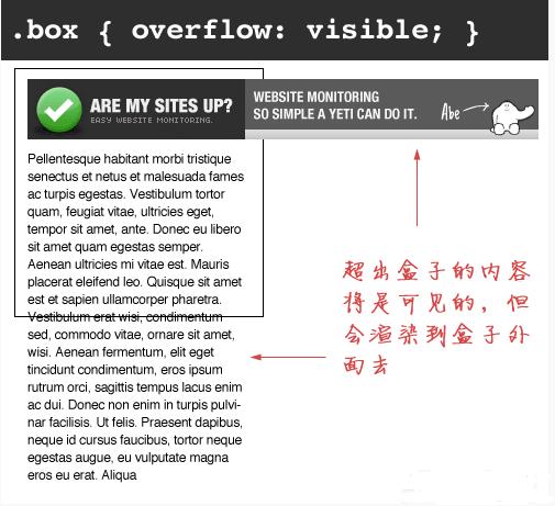 CSS中Overflow的属性是什么?Overflow属性详解