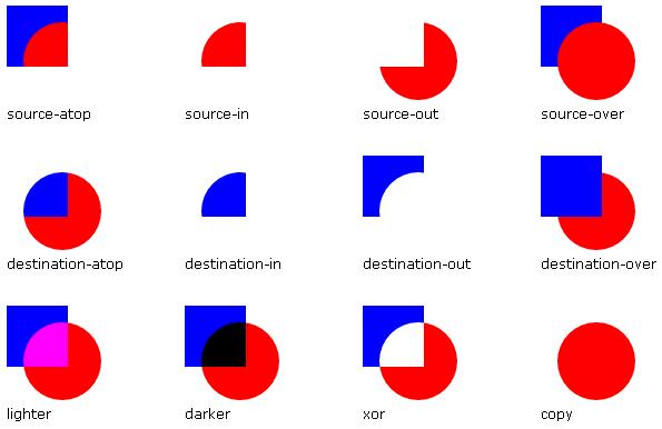 HTML5 Canvas 图形组合是如何实现的?附代码