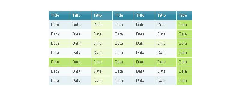 html里table是什么