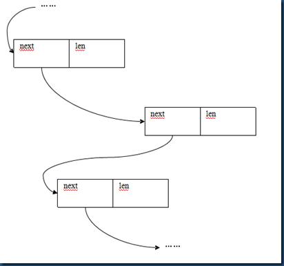 C++学习之new()和malloc()函数