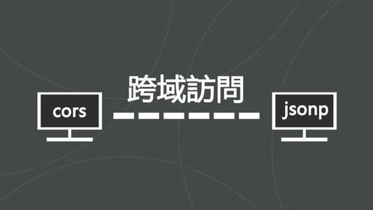 网站跨域的五种解决方式